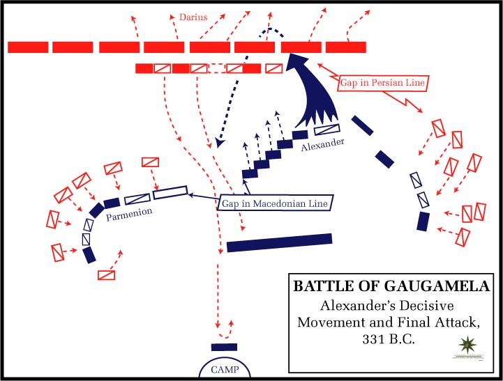 Battle of Guagamela - Battle of Guagamela Decisive Movements