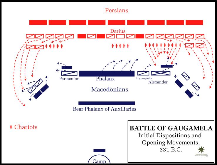 Battle of Guagamela - Battle of Guagamela Opening Movements