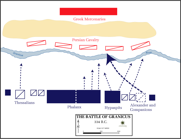 Battle of the Granicus - Battle of Granicus US Military